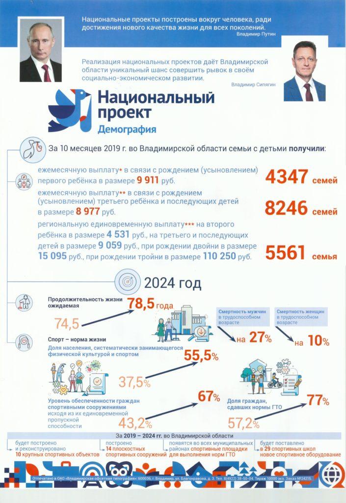 """Реализация национального проекта """"Демография"""" во Владимирской области"""